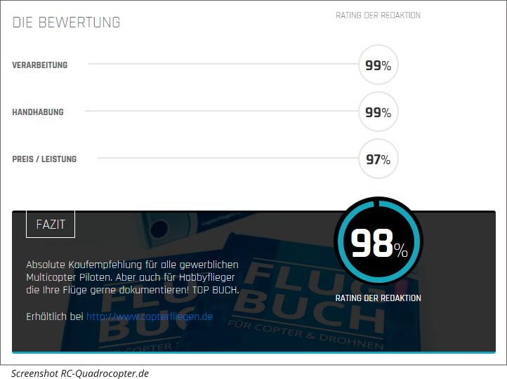 Screenshot-Bewertung-RC-Quadrocopter